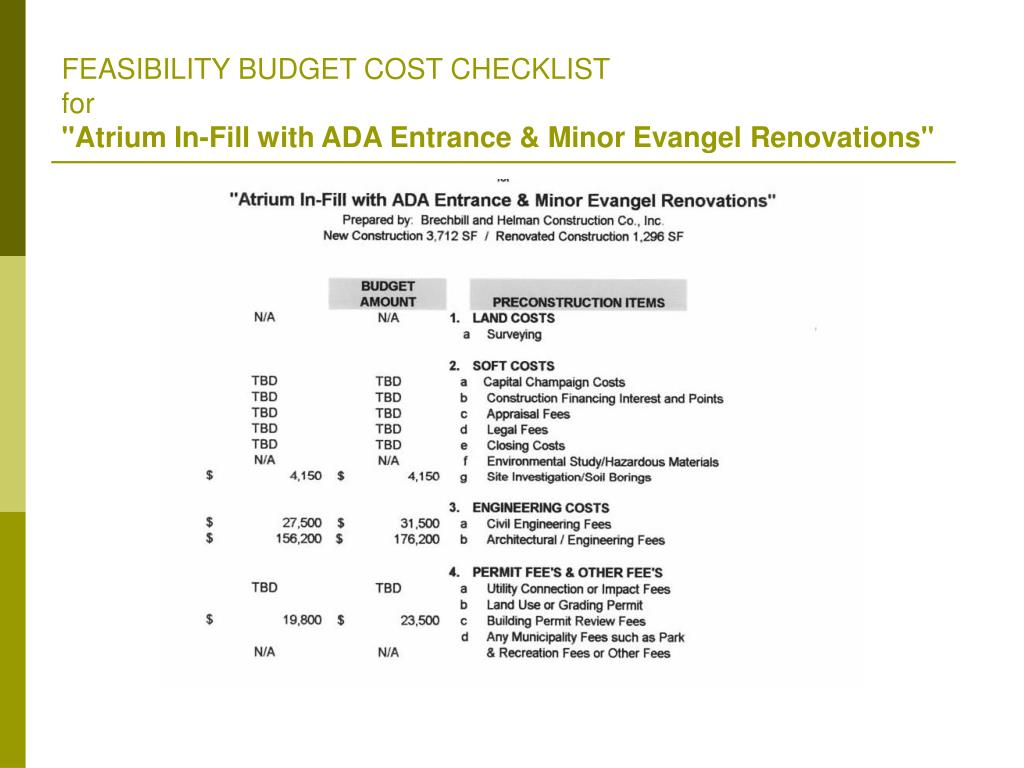 FEASIBILITY BUDGET COST CHECKLIST
