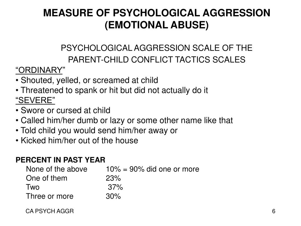 MEASURE OF PSYCHOLOGICAL AGGRESSION (EMOTIONAL ABUSE)