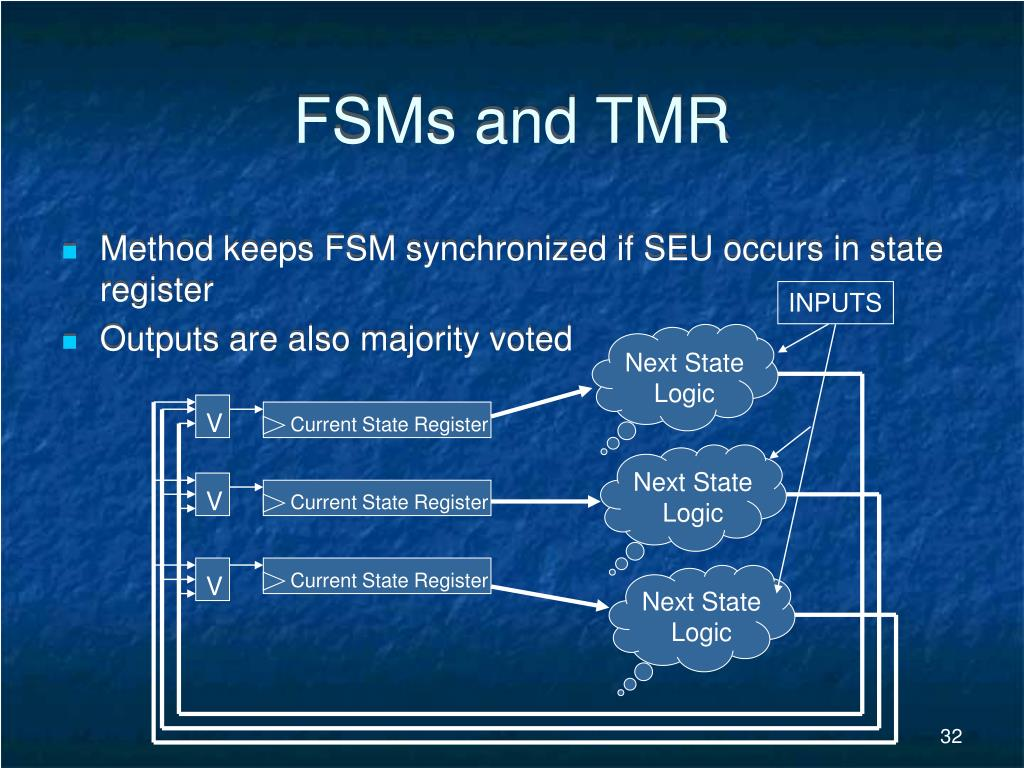 FSMs and TMR