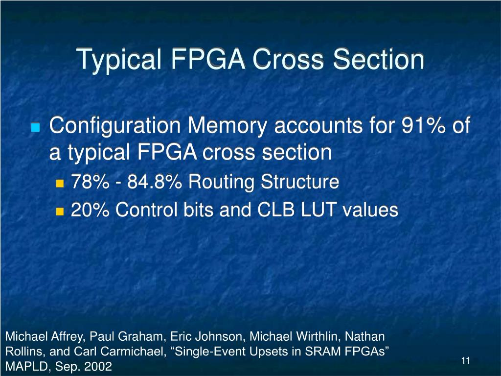 Typical FPGA Cross Section