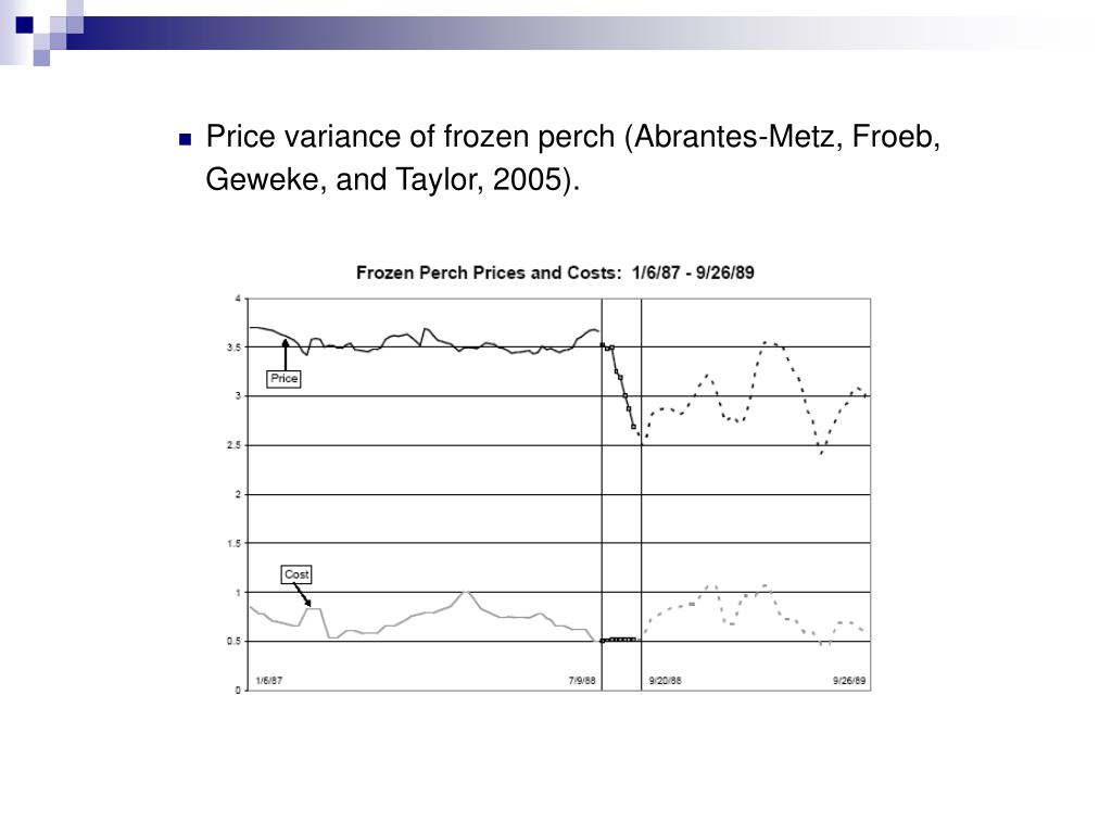 Price variance of frozen perch (Abrantes-Metz, Froeb, Geweke, and Taylor, 2005).