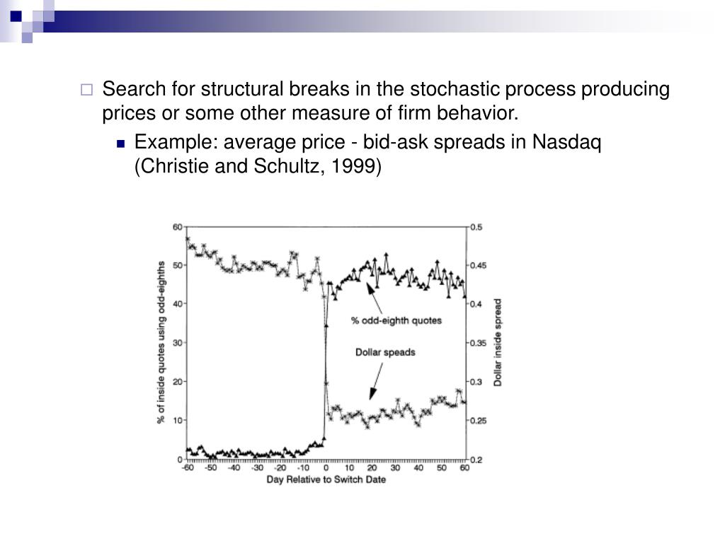 Search for structural breaks in the stochastic process producing prices or some other measure of firm behavior.