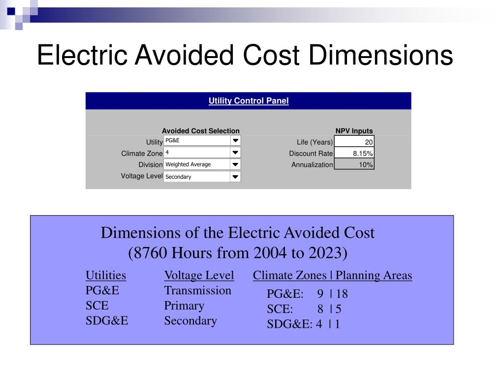 Electric Avoided Cost Dimensions