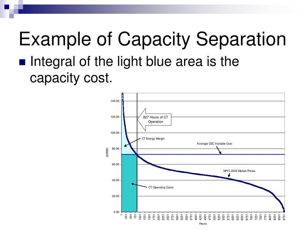 Example of Capacity Separation