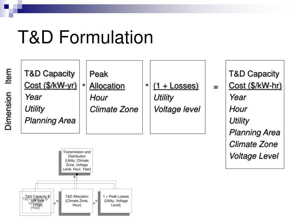 T&D Formulation