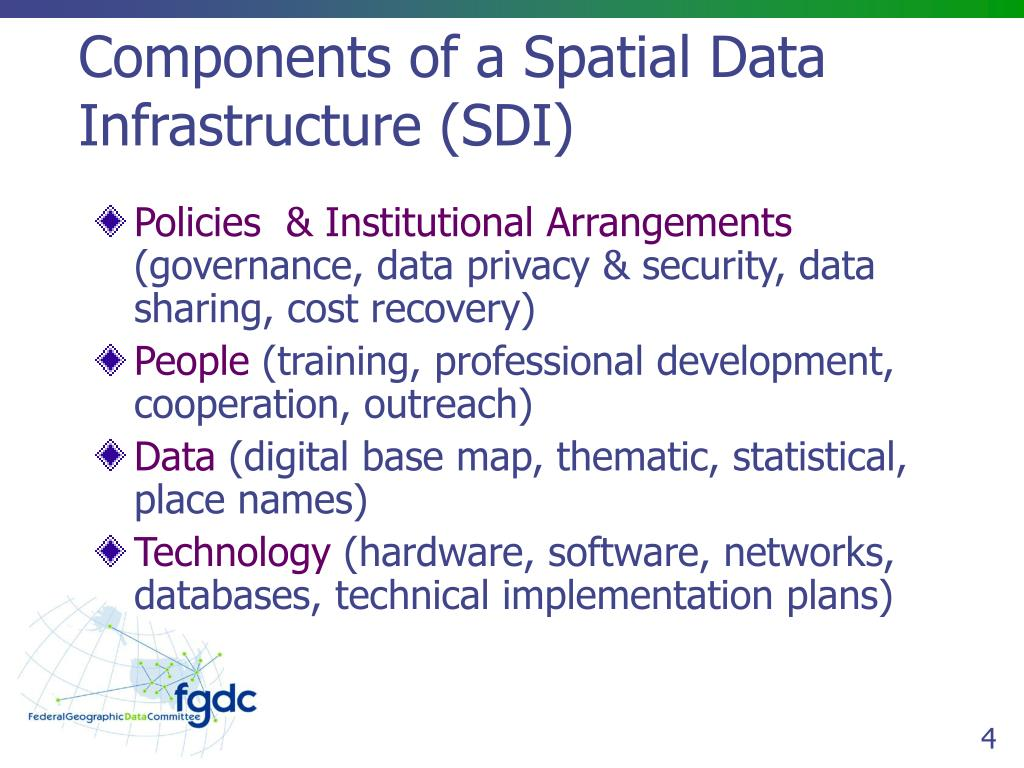 Components of a Spatial Data Infrastructure (SDI)