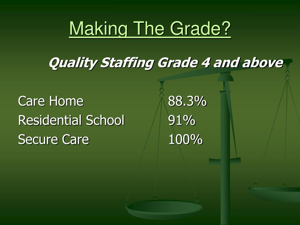 Making The Grade?