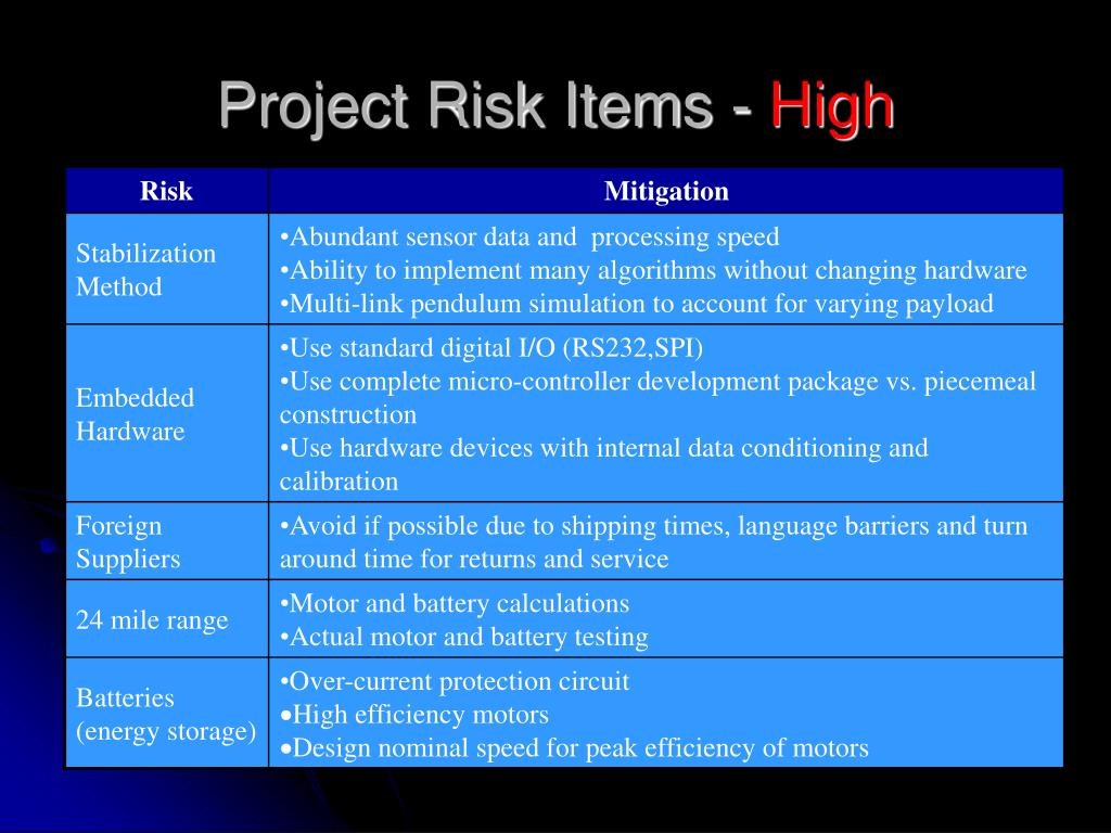 Project Risk Items -