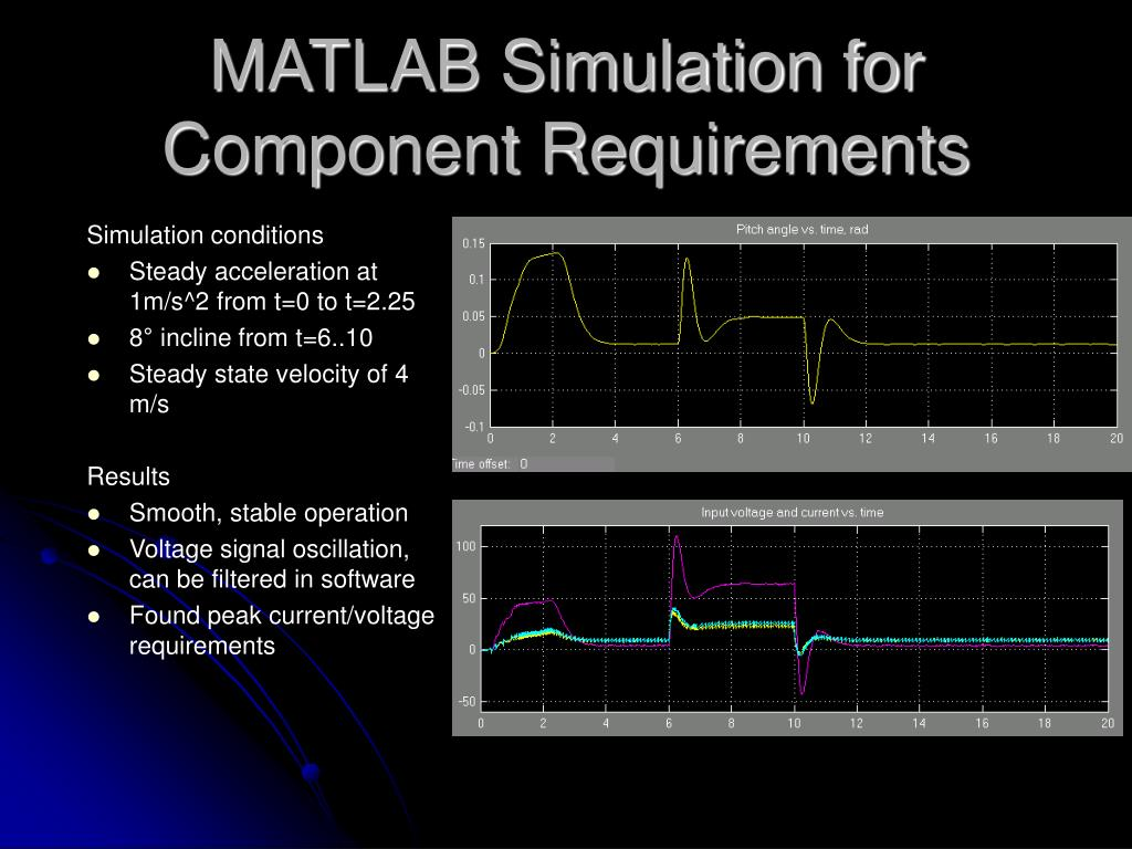 MATLAB Simulation for Component Requirements