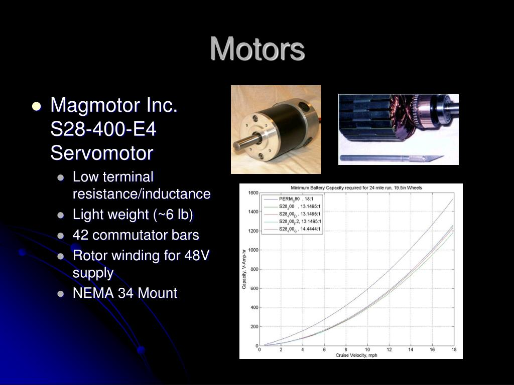 Magmotor Inc.