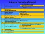 a magyar honv ds g feladatai