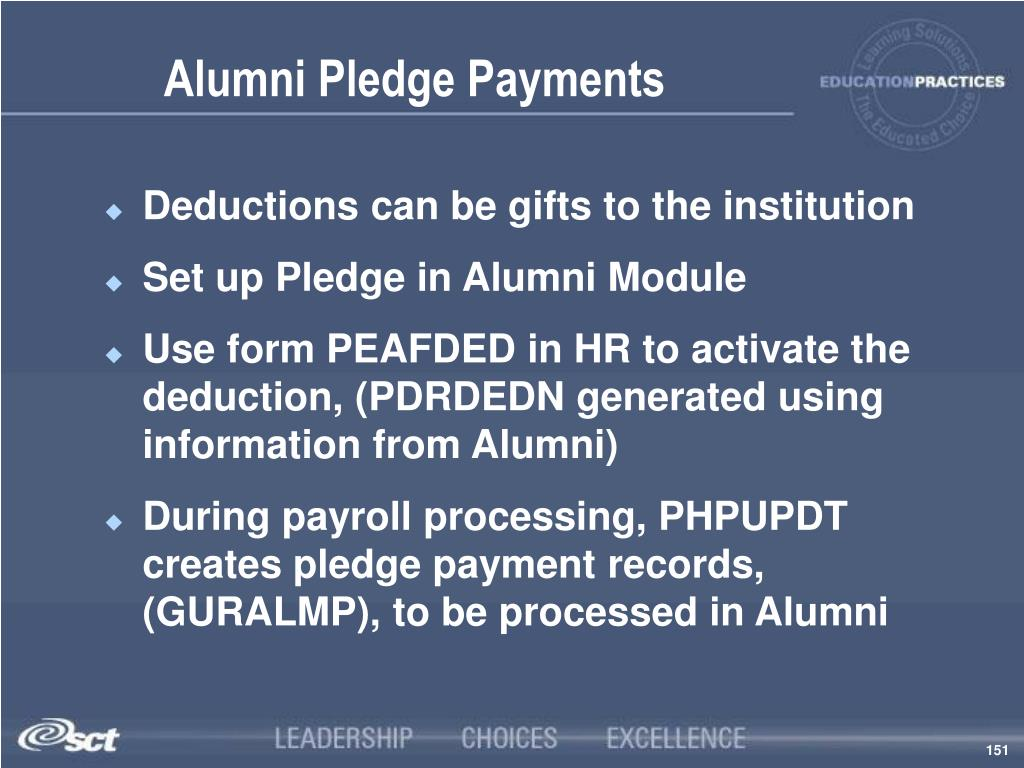Alumni Pledge Payments