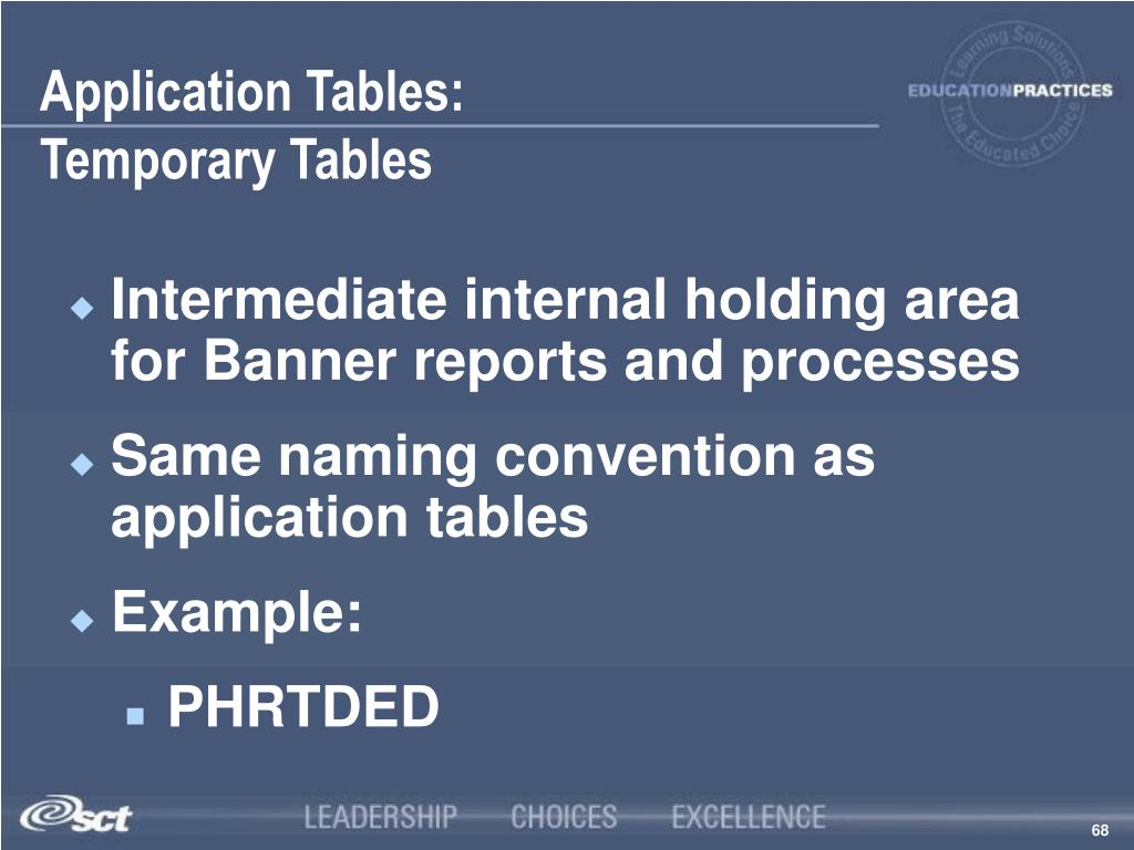 Application Tables: