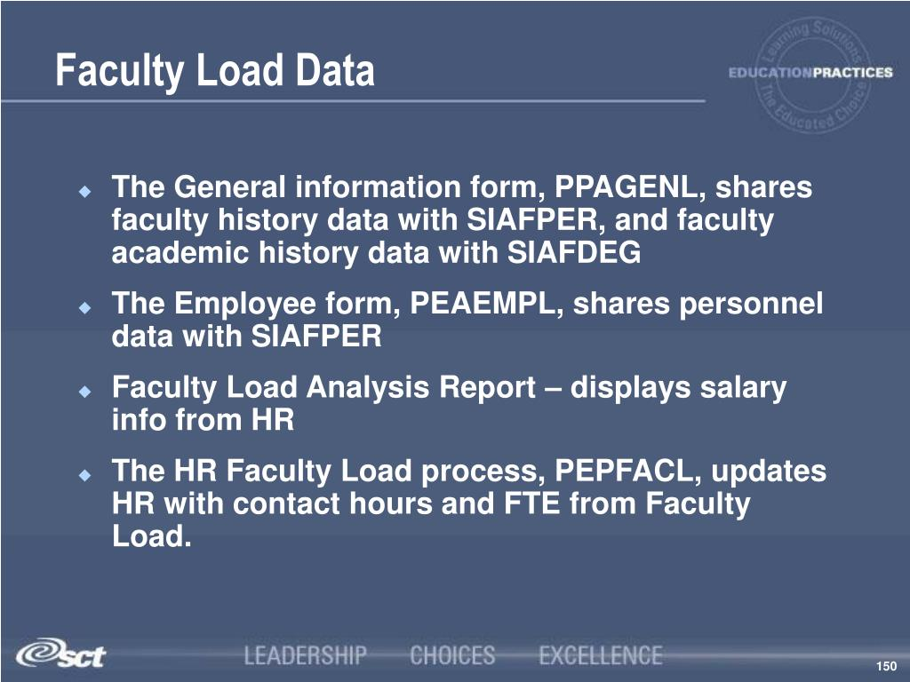 Faculty Load Data