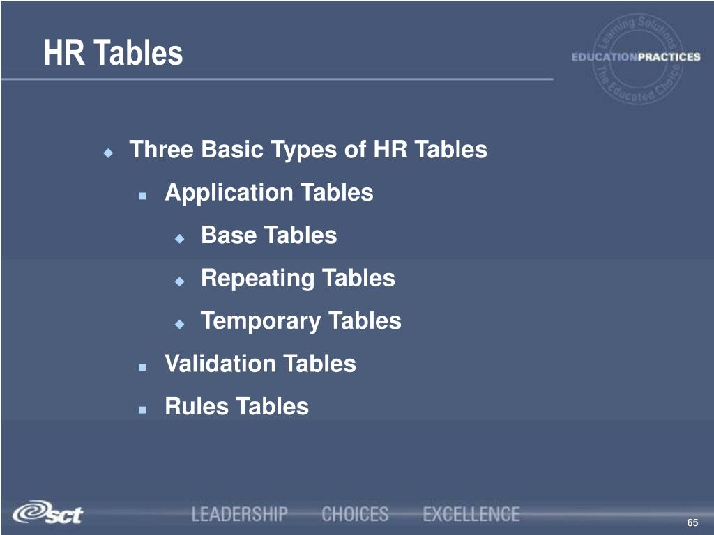 HR Tables