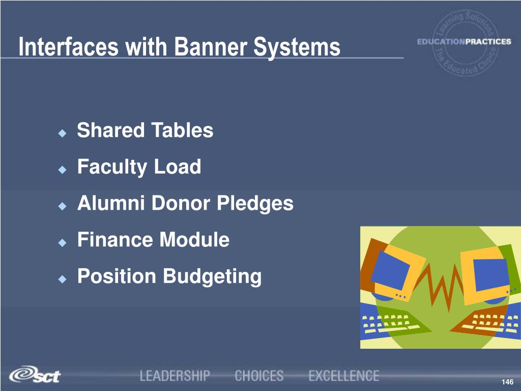 Interfaces with Banner Systems