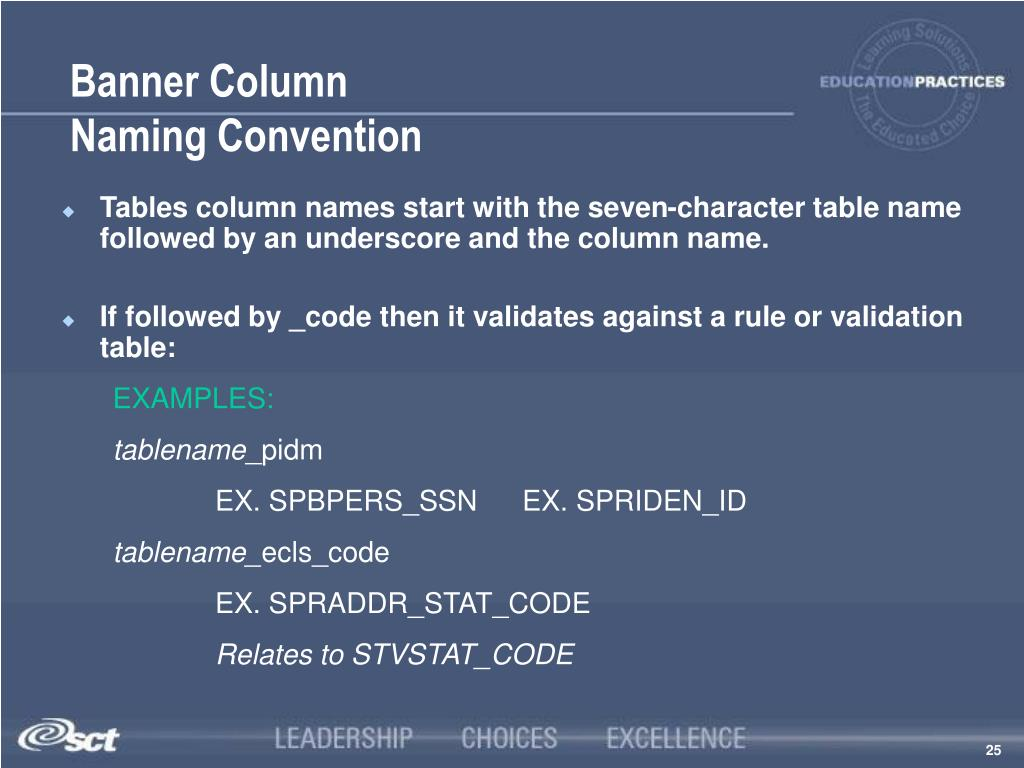 Tables column names start with the seven-character table name followed by an underscore and the column name.