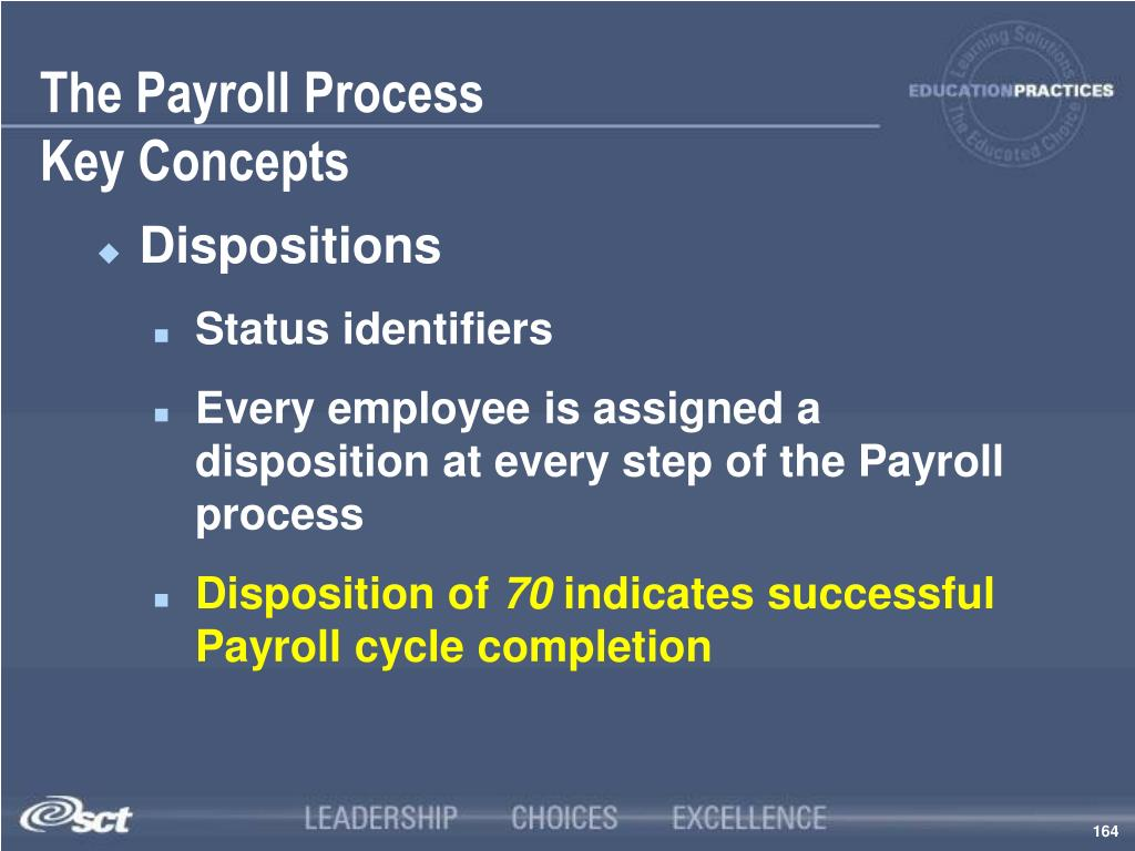 The Payroll Process