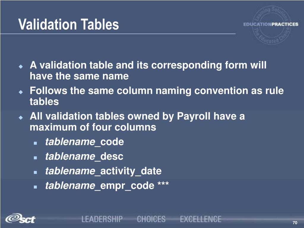 Validation Tables