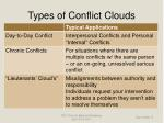 types of conflict clouds