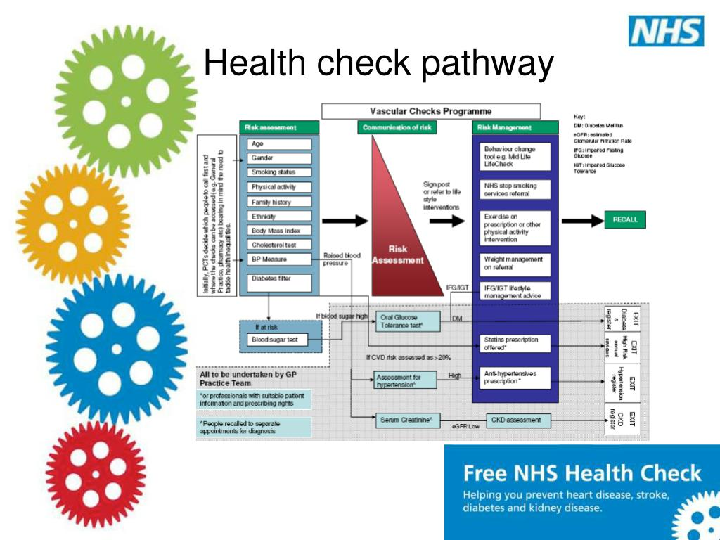 Health check pathway