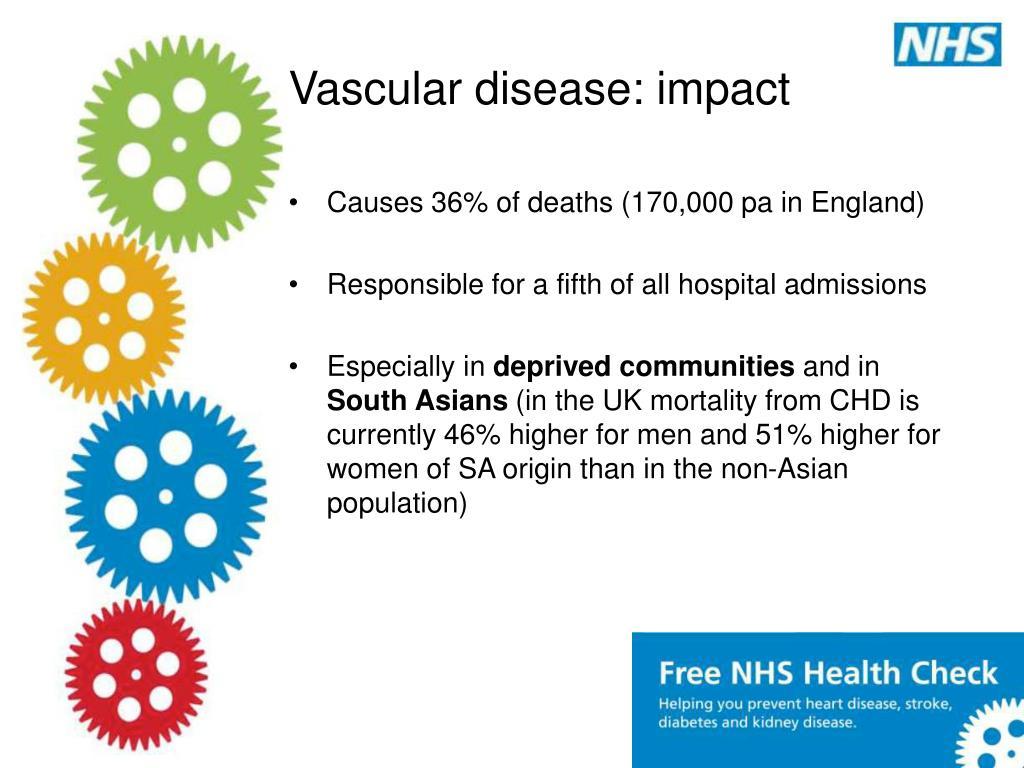 Vascular disease: impact
