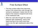 free surface effect76