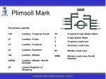 plimsoll mark83