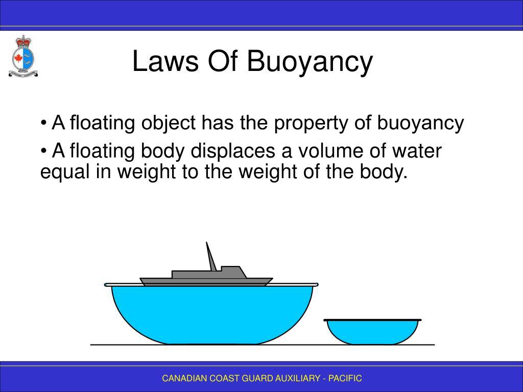 Laws Of Buoyancy