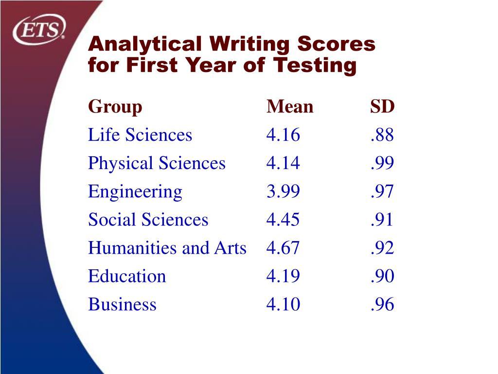 Analytical Writing Scores