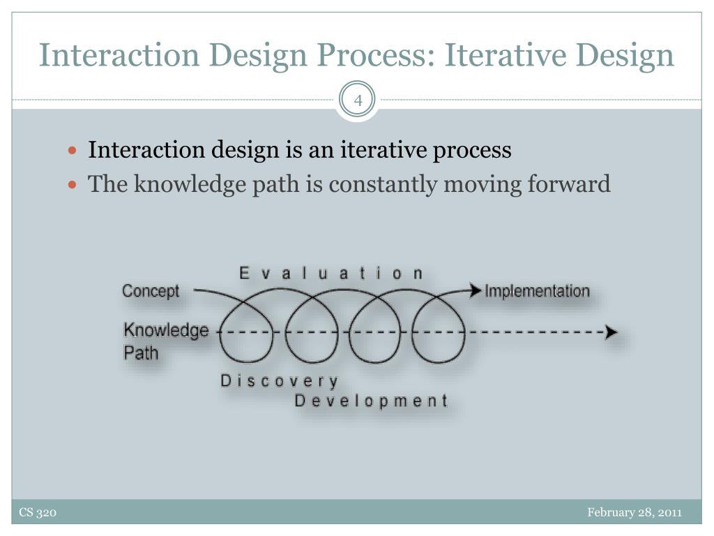 Interaction Design Process: Iterative Design