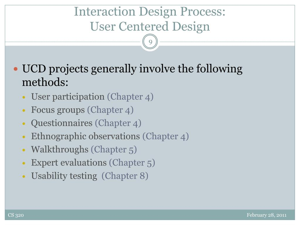 Interaction Design Process: