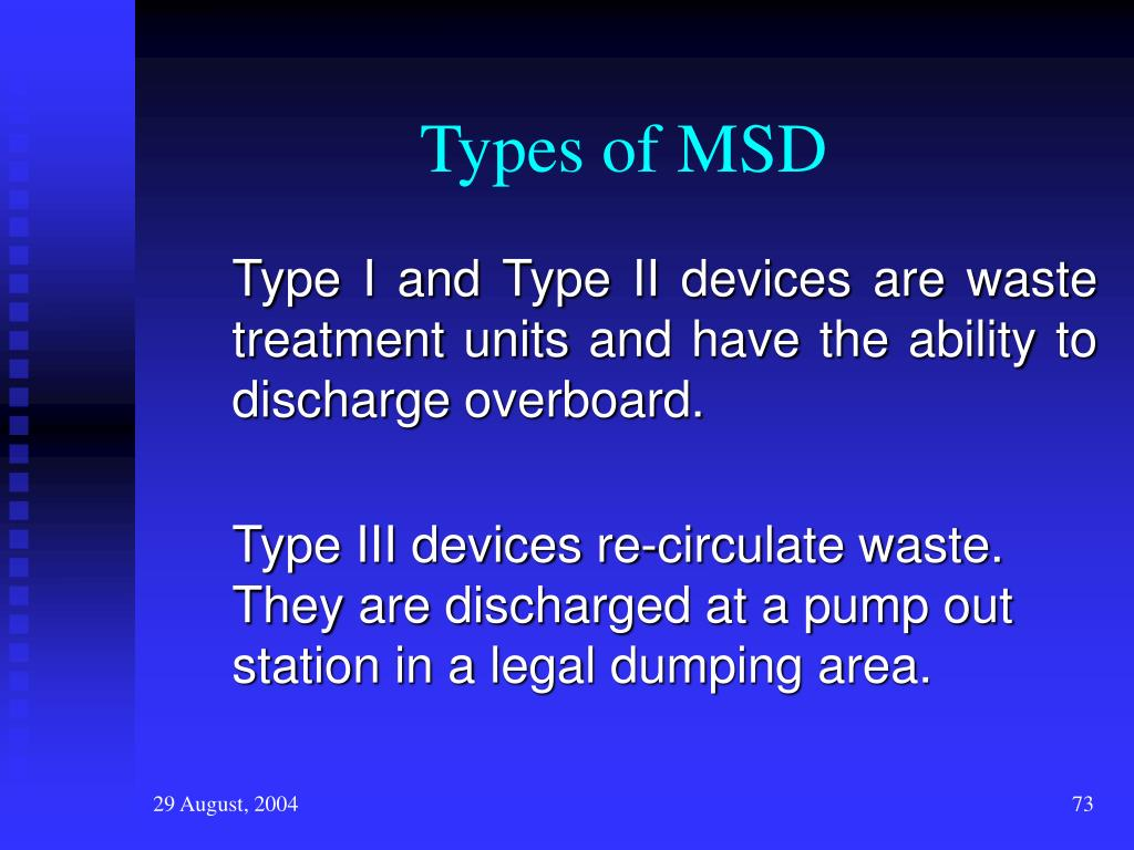 Types of MSD