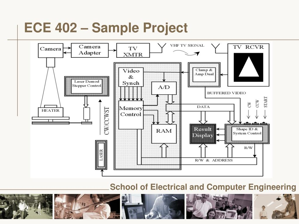 ECE 402 – Sample Project
