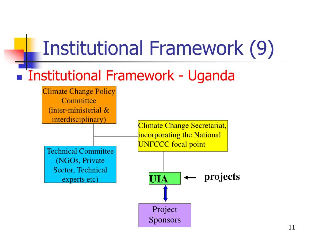 Institutional Framework (9)