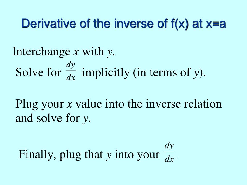 Derivative of the inverse of f(x) at x=a