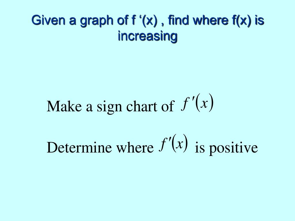 Given a graph of f '(x) , find where f(x) is increasing