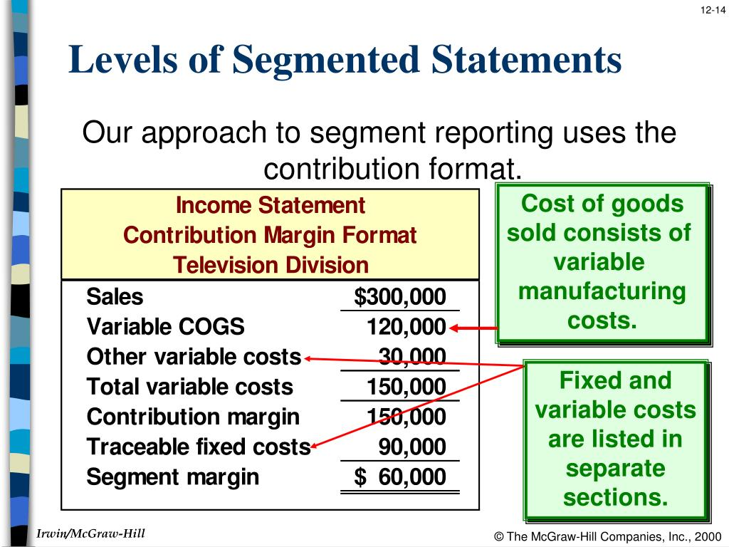 segment reporting and decentralization Decentralization and segment reporting a segment is any part or activity of an  organization about which a manager seeks cost, revenue, or profit data.
