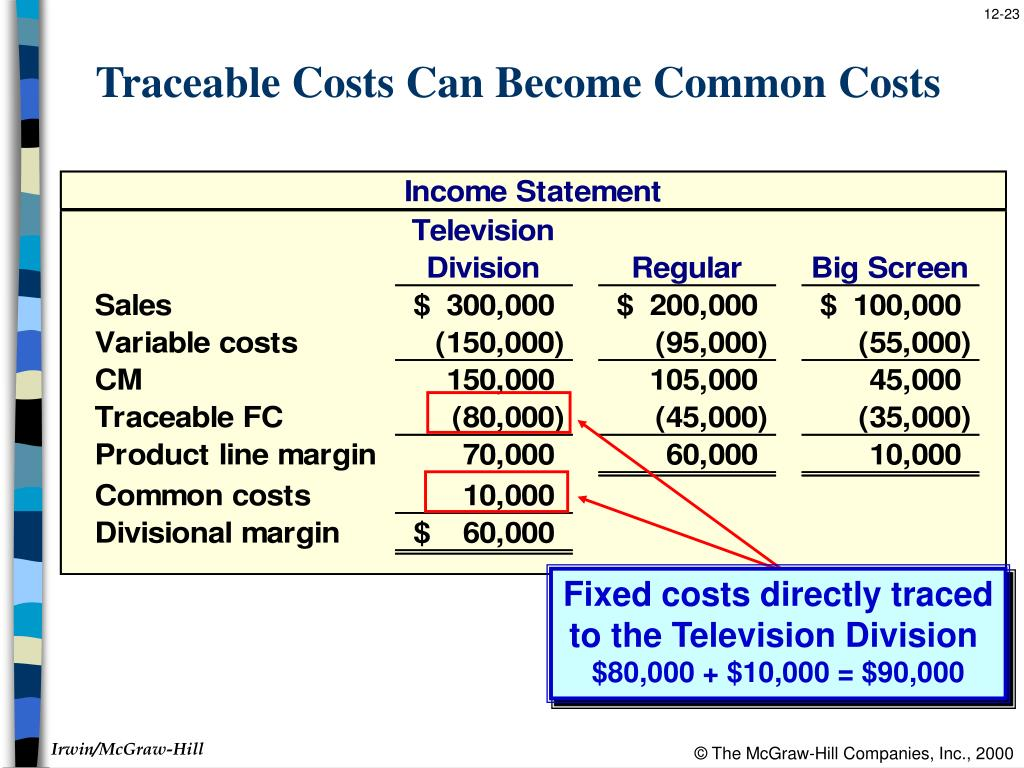 fedex traceable fixed cost A traceable cost is a cost for which there is a direct, cause-and-effect relationship  with a process, product, customer, geographical area, or other cost object.