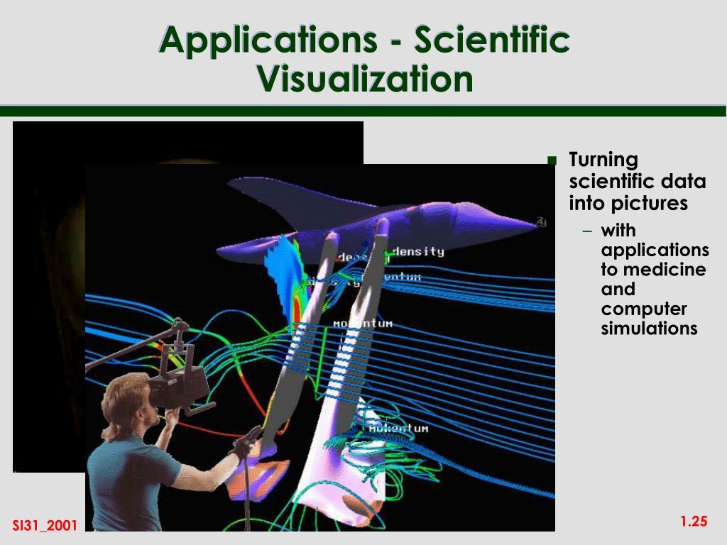 Turning scientific data into pictures