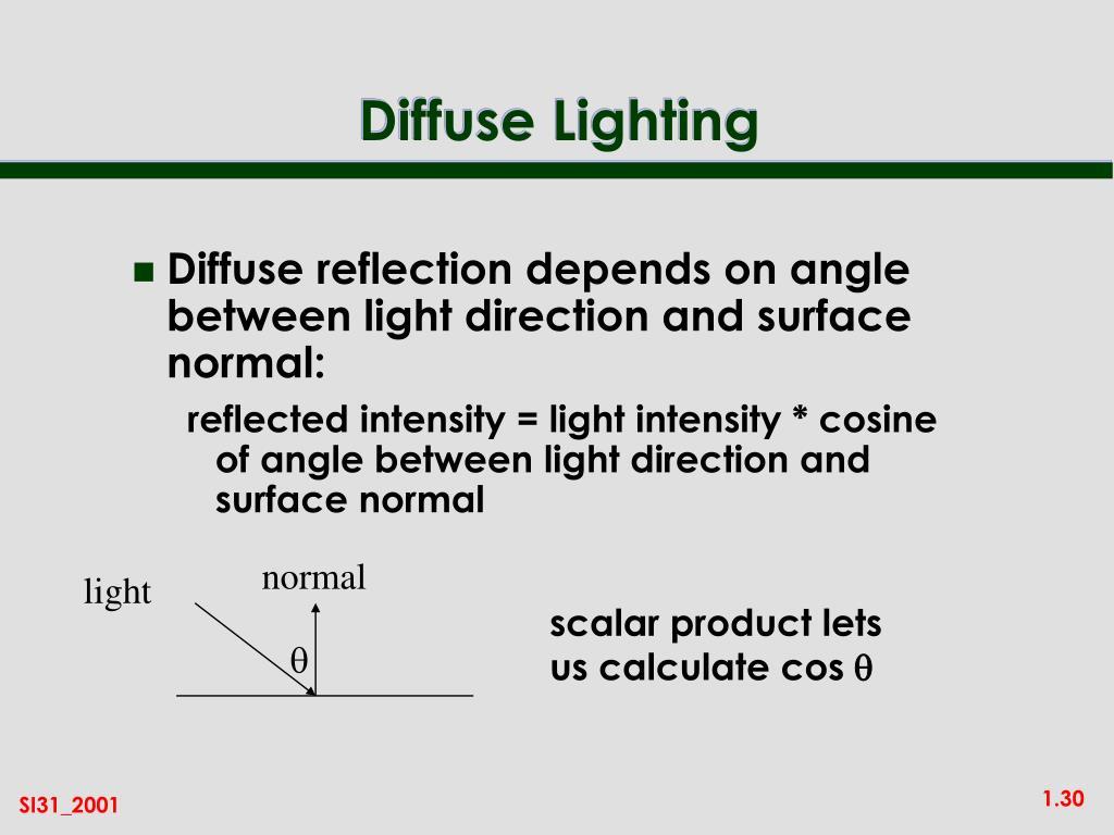 Diffuse Lighting