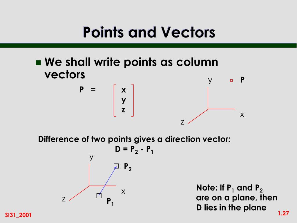 Points and Vectors