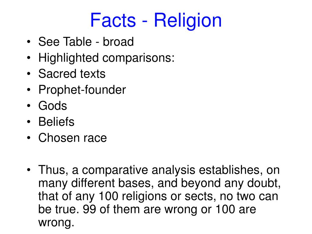 Facts - Religion