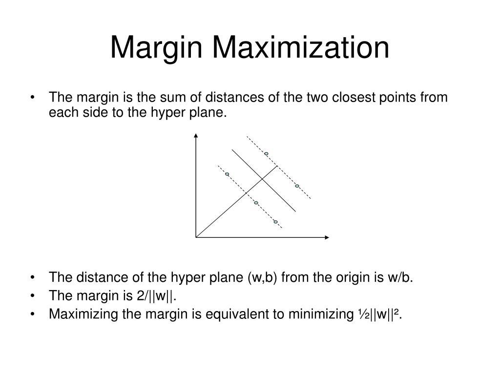 Margin Maximization