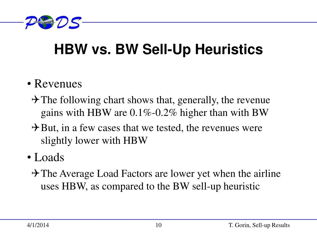 HBW vs. BW Sell-Up Heuristics