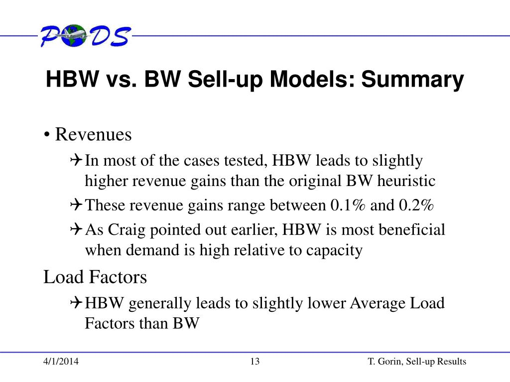 HBW vs. BW Sell-up Models: Summary