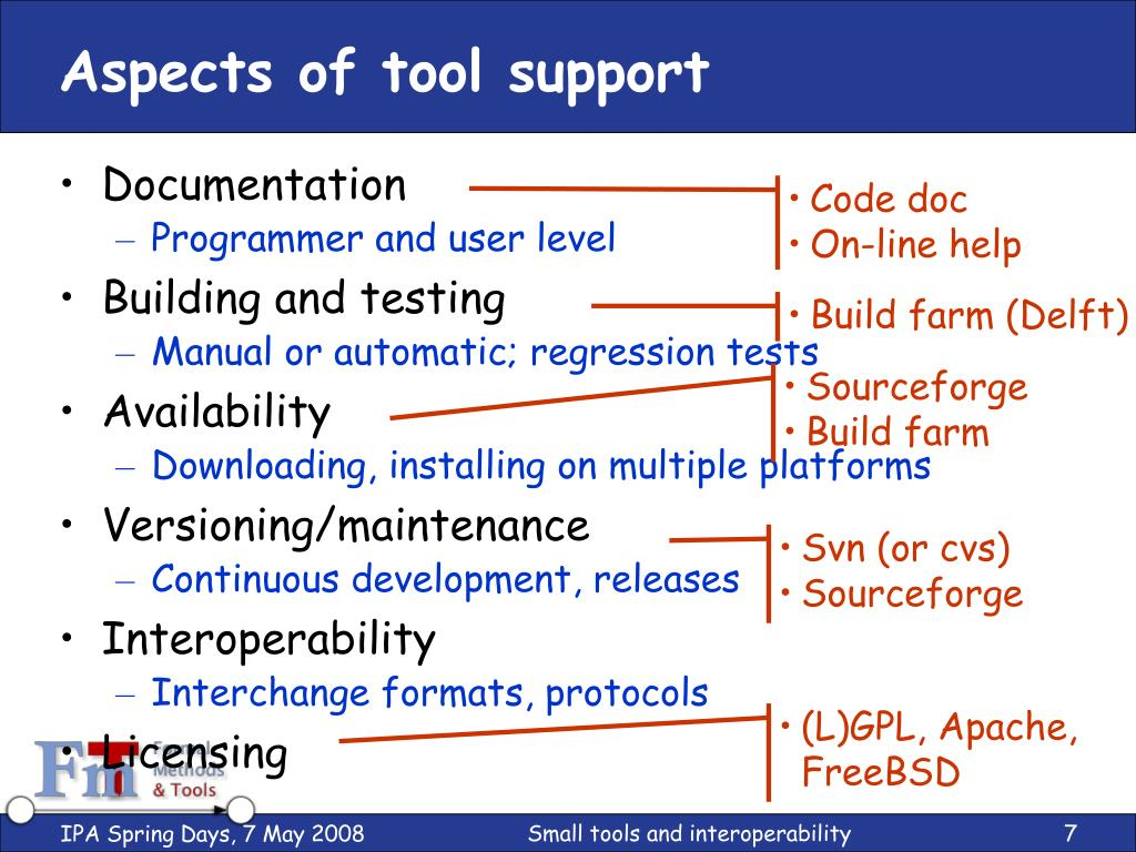 Aspects of tool support