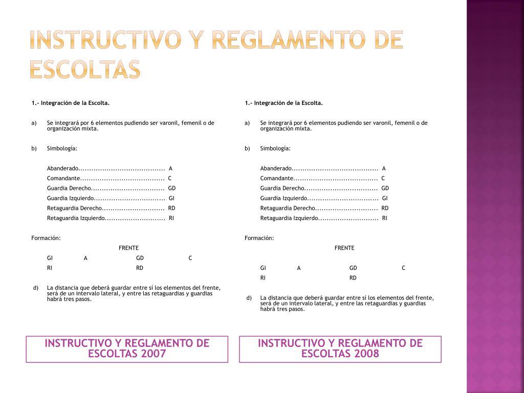 INSTRUCTIVO Y REGLAMENTO DE ESCOLTAS