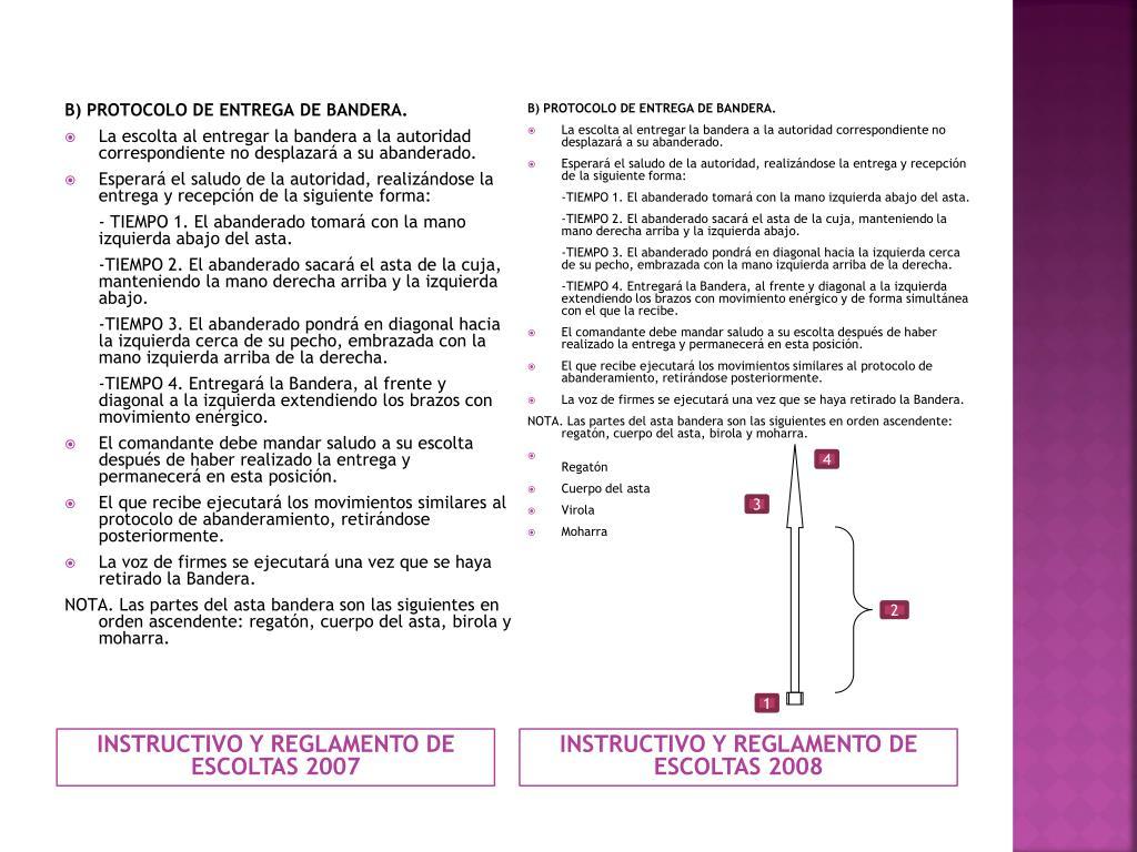 B) PROTOCOLO DE ENTREGA DE BANDERA.
