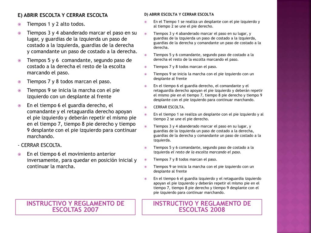 E) ABRIR ESCOLTA Y CERRAR ESCOLTA